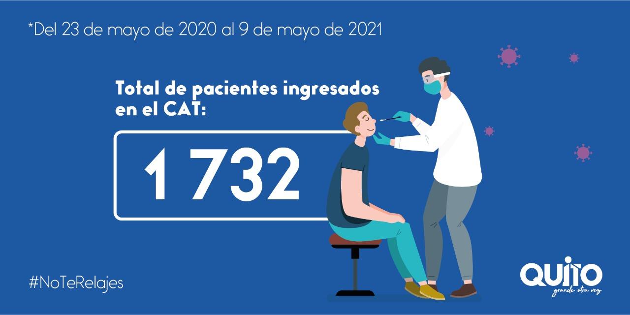 """CAT """"Quito Solidario"""" tuvo 72 pacientes en la semana epidemiológica 18"""