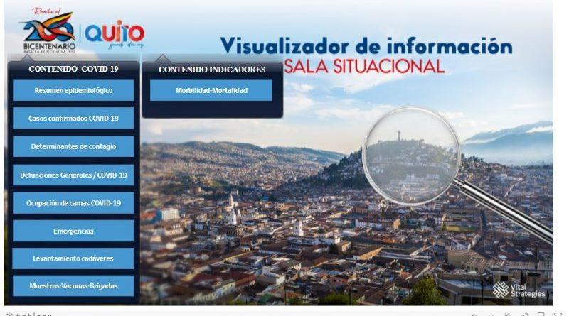 Sala Situacional Epidemiológica digital al servicio de la comunidad