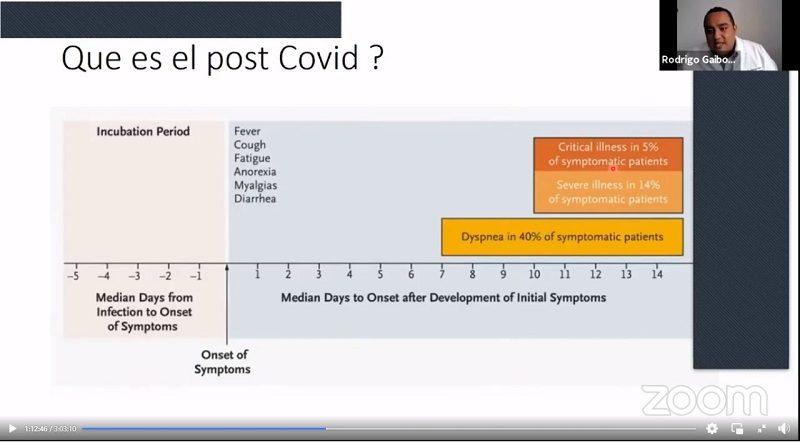 Síndrome post COVID-19 fue analizado en conversatorio